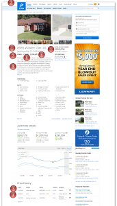 Extract the Home Value Estimator data you need from Zillow
